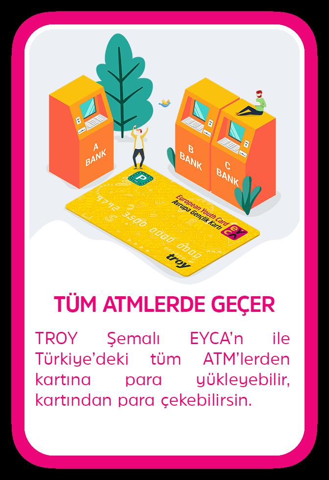 EYCA TÜM ATMLERDE GEÇER - TROY şemalı EYCA ile Türkiye'deki tüm ATM'lerden kartına para yükleyebilir, kartından para çekebilirsin.